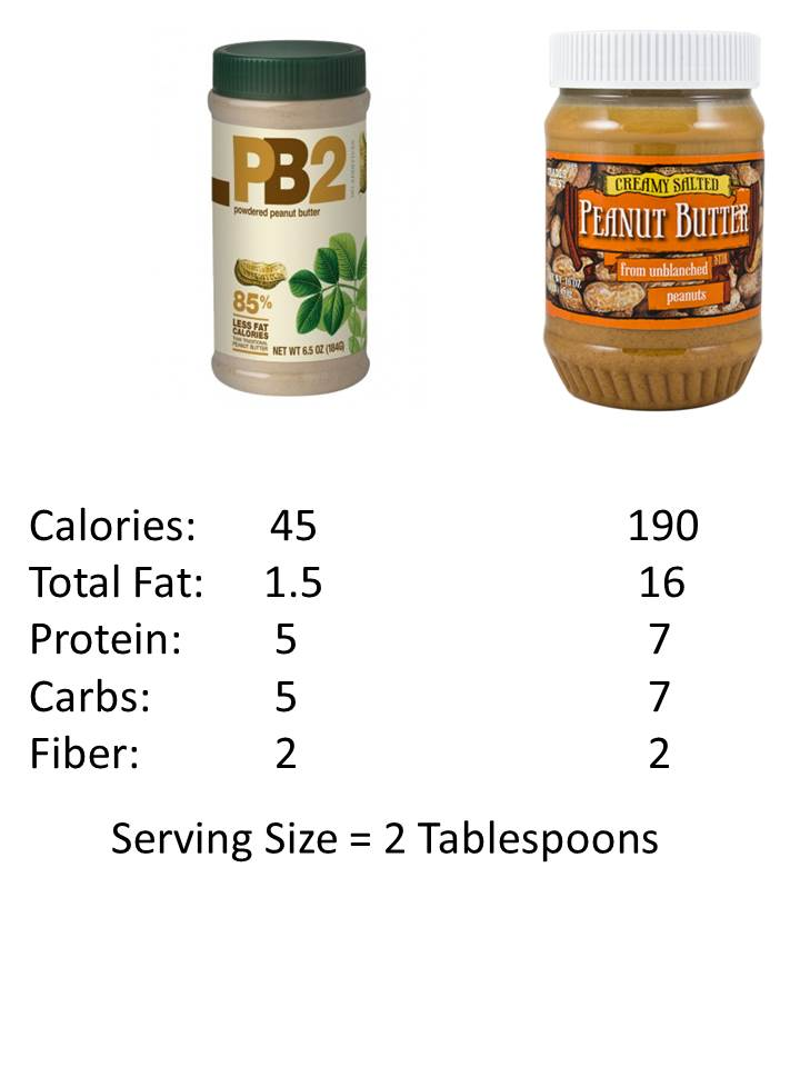 Is pb2 for you jill west nutrition consulting for 1 table spoon of butter