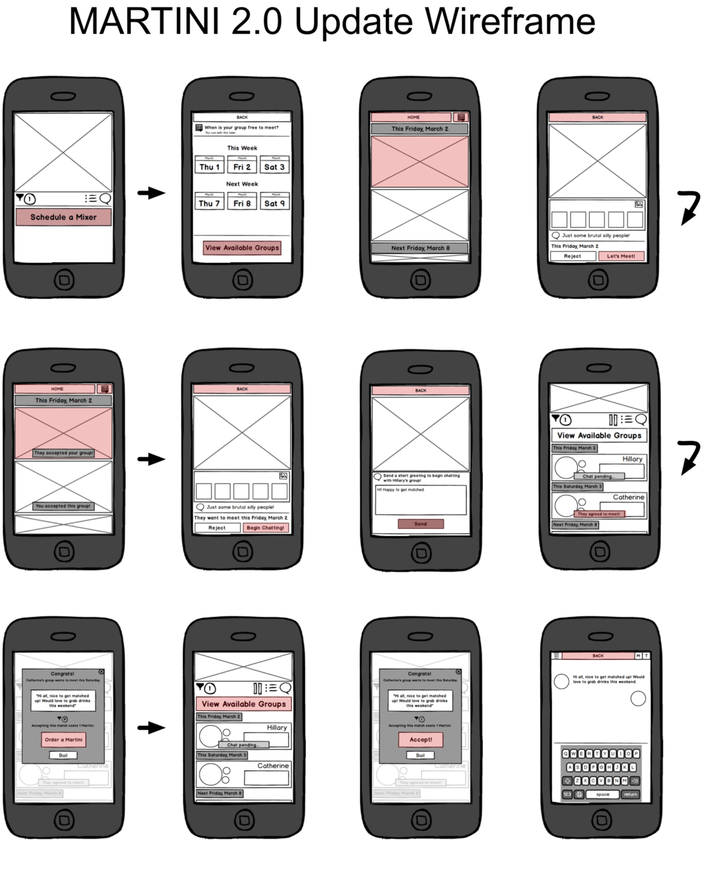 MARTINI 2.0 Update Wireframes