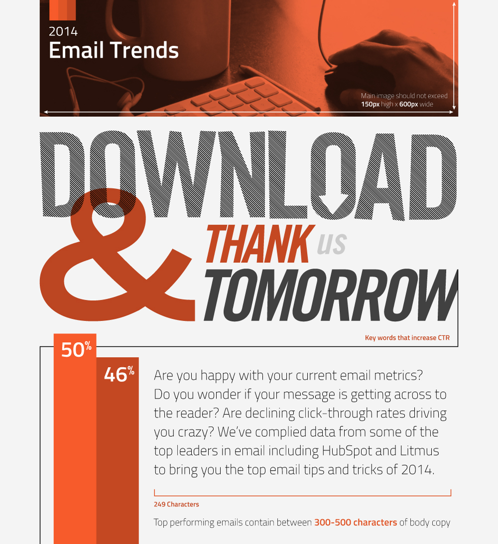 Top part of an infographic for an email campaign covering the topic of email trends.