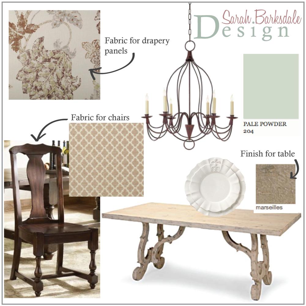 Dining Room Inspiration Board | Sarah Barksdale Design
