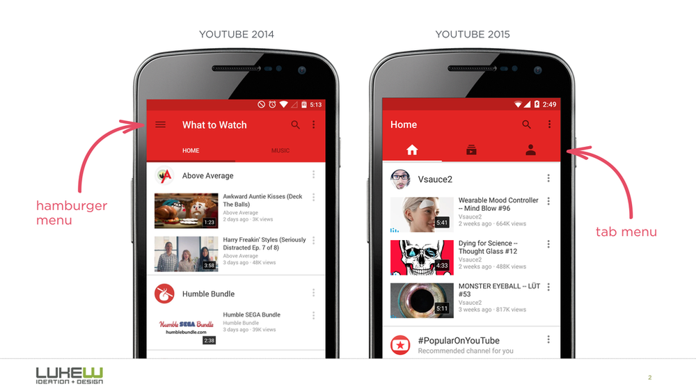 YouTube navigation change annotated by Luke Wroblewski