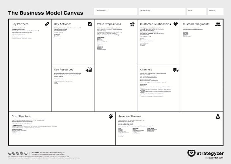 Sample business model canvas (sample doc here).