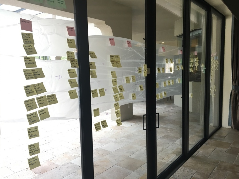 We arranged our ideal user journey as a series of sticky notes on the wall.