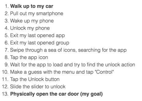 13 steps just to open a car door (source: The Verge
