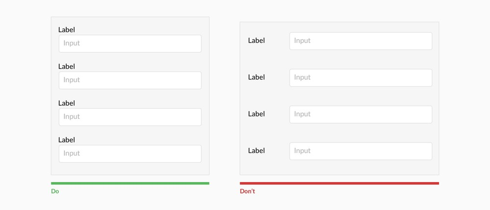Users complete top aligned labeled forms at a much higher rate than left aligned labels. Top aligned labels also translate well on mobile. However, consider using left aligned labels for large data-set entry with variable optionality because they are easier to scan together, they reduce height, and prompt more consideration than top aligned labels.