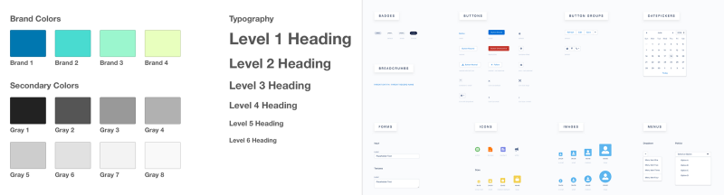 Left: a small design system is easy to navigate in Sketch. Right: a larger design systems requires zooming in and out.