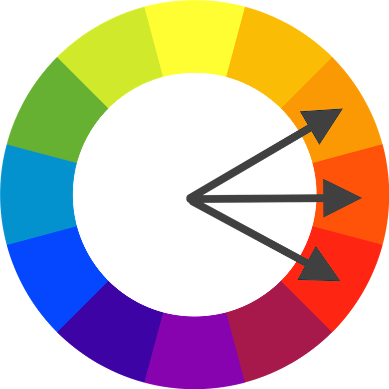 Analogous schemes are created by using three colors that are next to each other on the 12-spoke color wheel.