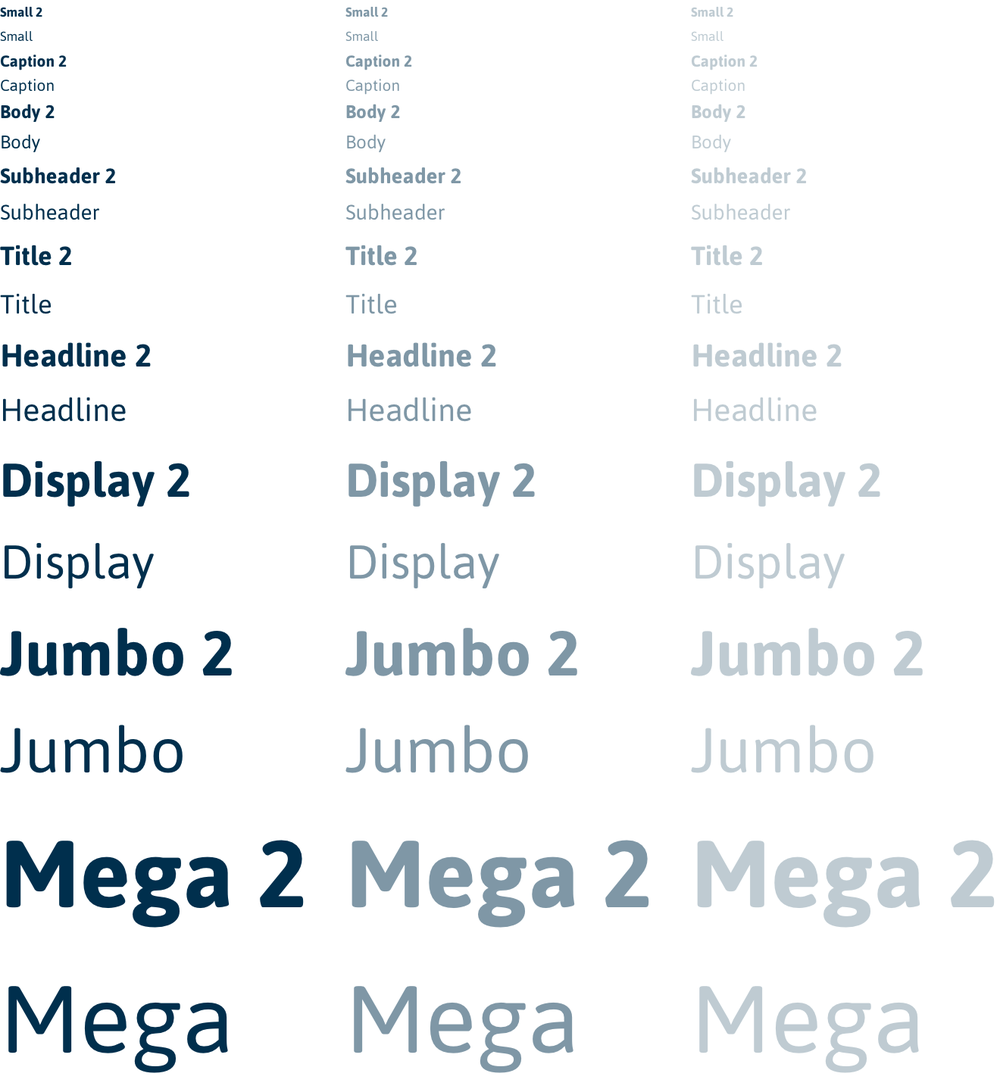 Ui Ux Articles Around The World D Abstract Wireframe Globe On Circuit Board And Binary Code Background Again I Just Stack These Top Of Each Other Alignleft Which Makes Its Easy To Update Them All Later As With Layer Styles Above