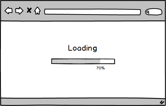 WriteLoad state of a web page presented with a progress bar here...