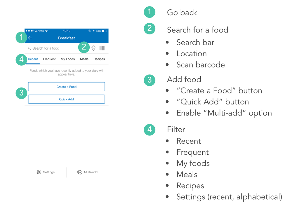 "List of the twelve actions users can currently take on the ""Add Food"" screen in the MyFitnessPal application"