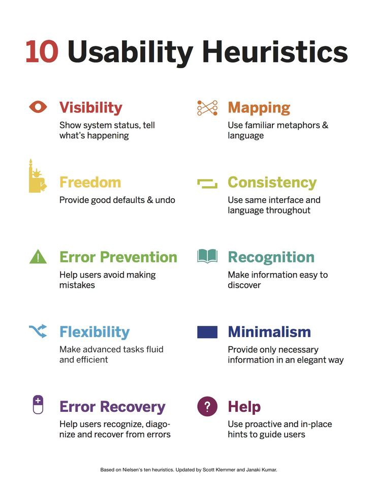 Ten usability heuristics, summarised by professor Scott Klemmer for Interaction Design Specialization @ Coursera