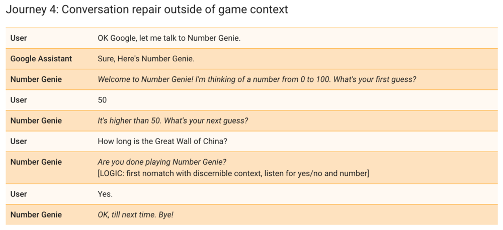 How Google's walkthrough suggests conversation repair outside of game context.