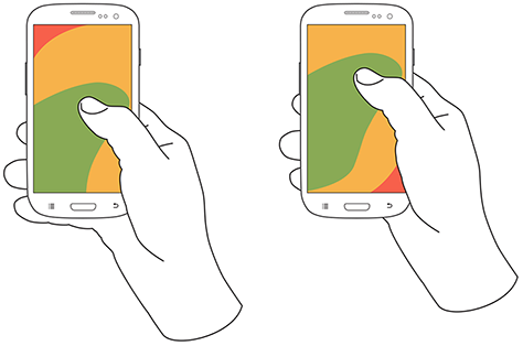Representation of the comfort of a person's one-handed reach on a smartphone. Image Source: uxmatters