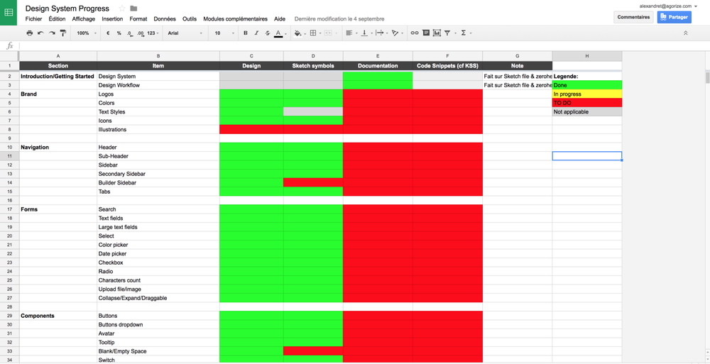 Google Spreadsheet to keep track of the progress