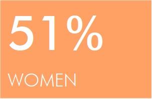 % Women ORANGE.jpg