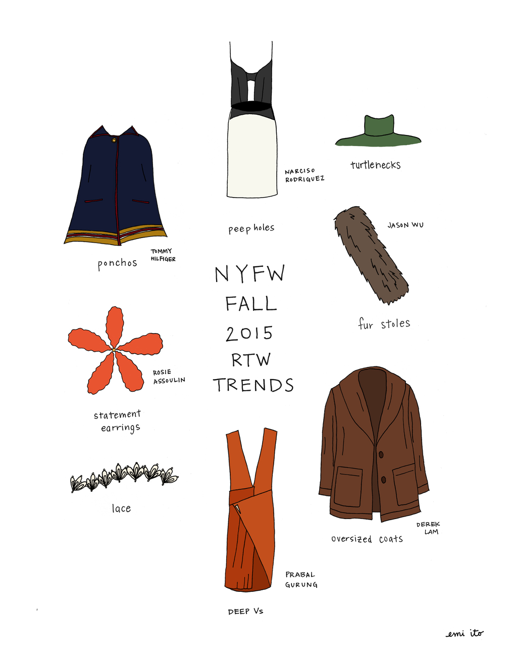 NYFW Fall 2015 RTW Trends - emi ito illustration