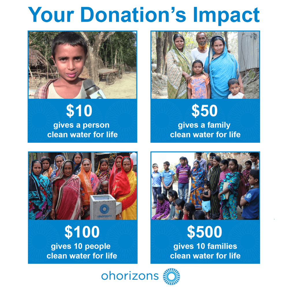 Your_Donations_Impact_OHorizons