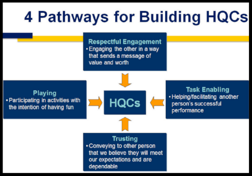 Pathways to HQCs.png