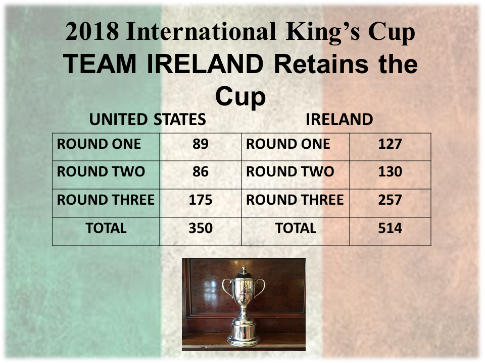 2018 King's Cup Final Results.png