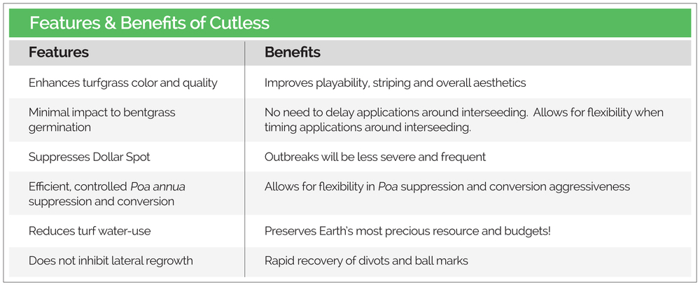 A chart displaying the features and benefits of Cutless Turf Growth Regulator.