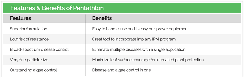 A chart displaying the features and benefits of Pentathlon Fungicide.