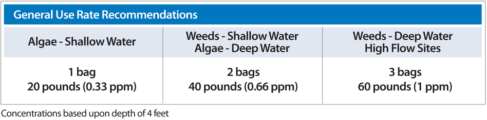 General use recommendations for Komeen Crystal Aquatic Herbicide.