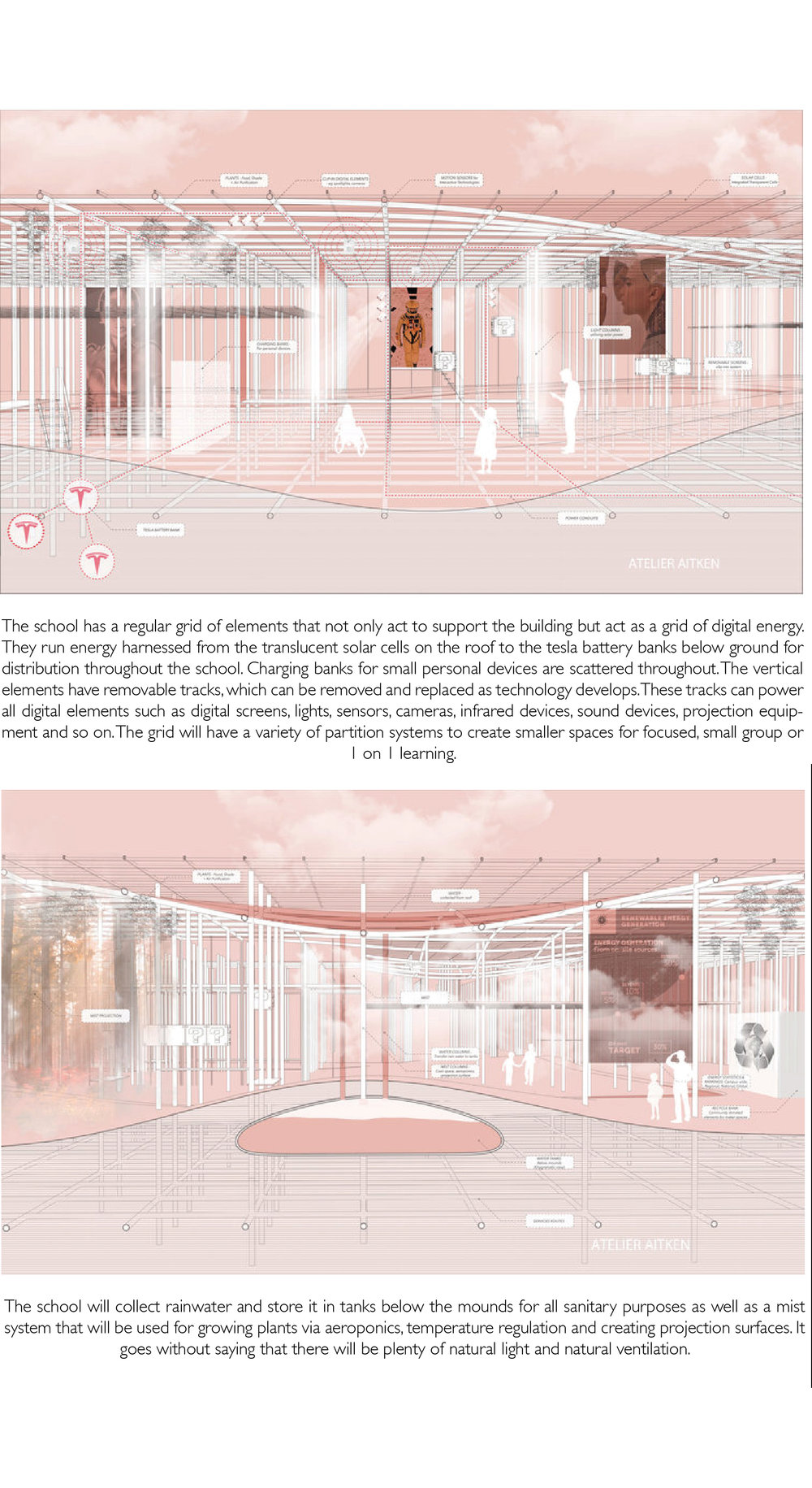 Atelier Aitken Architecture School of The Future SXSW Finalist - Sections.jpg