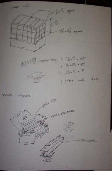 Megadeth sketches