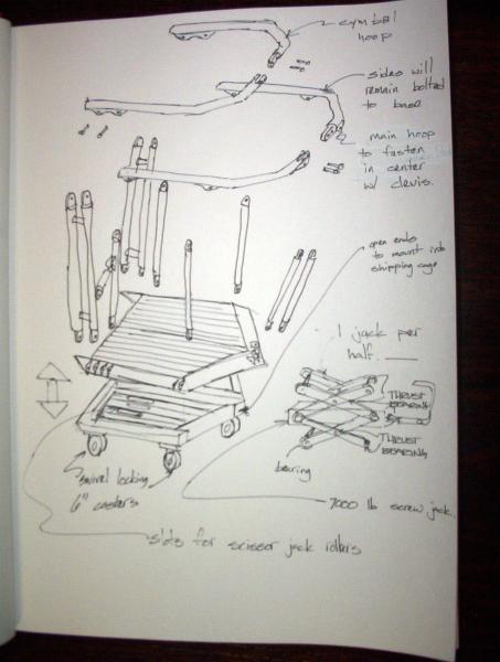 New drum kit idea sketch