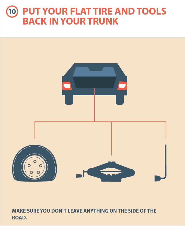 how to change a tire - backup1-10.png