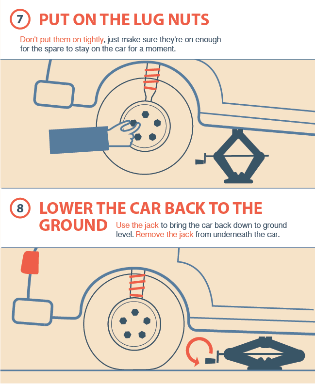 how to change a tire - backup1-08.png