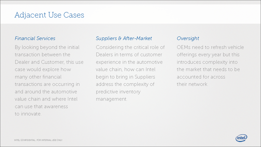 intel value chain analysis
