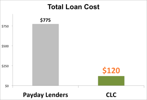 Payday loan comparisons photo 9