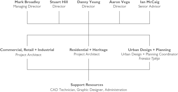 Office Structure(1.0).jpg