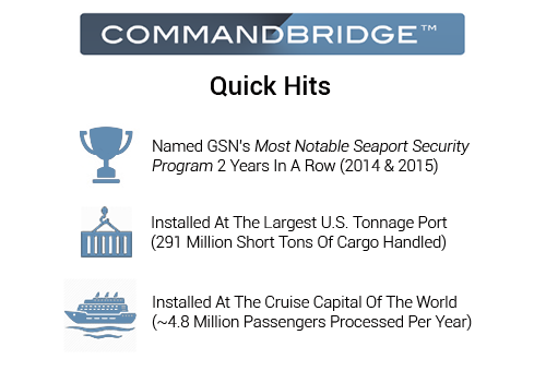 Award Winning CommandBridge