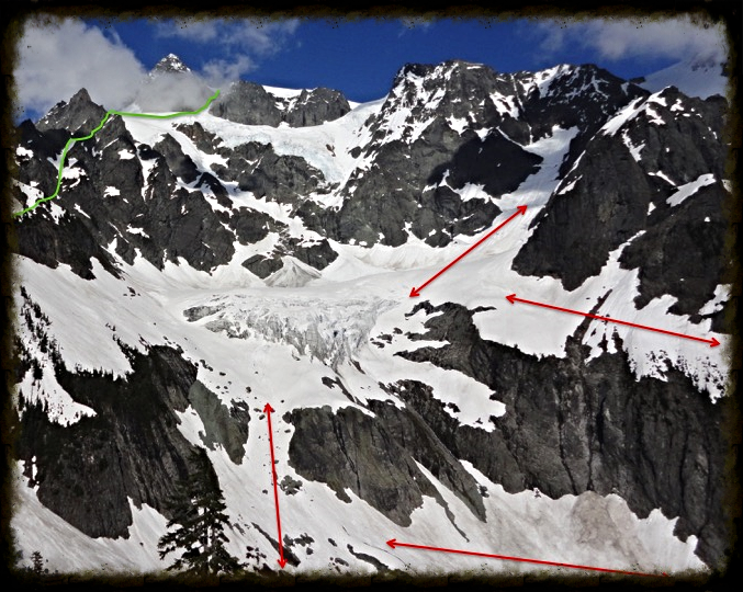 Avoid channels and moving below glaciated ice and rock that's prone to falling.