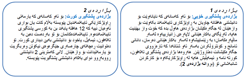 Kurdish options 1 and 2.PNG