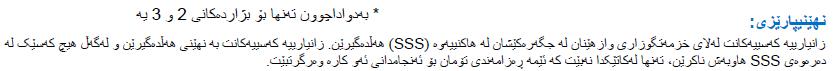 Kurdish disclaimer.PNG
