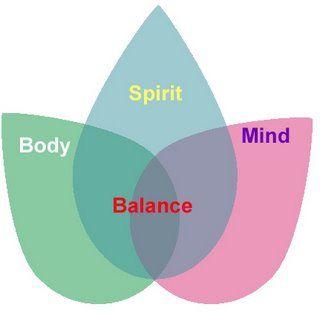 Balanced Being ♡ Balanced Body — Eleven Healing