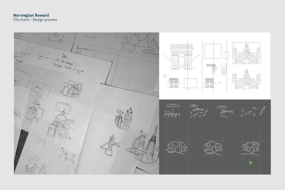 NR_Designprosess.png