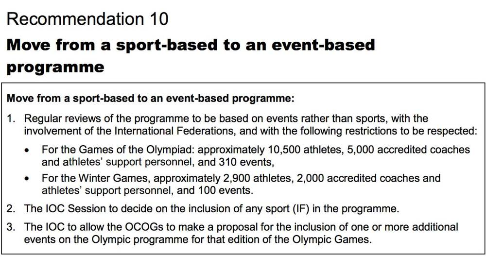 Excerpt from the IOC's 'Olympic Agenda 2020′