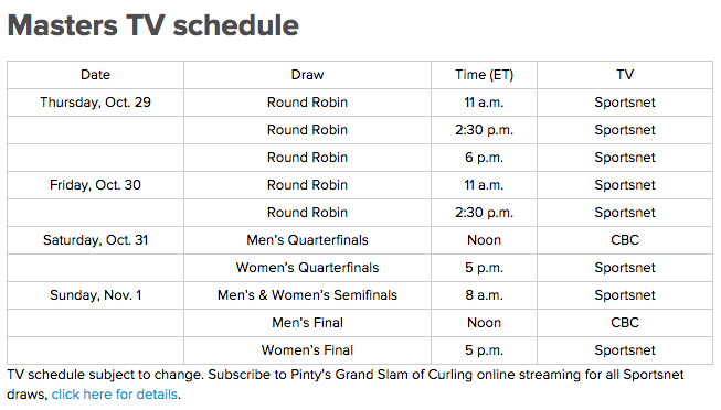 Click here for online streaming info ($25 for Masters tournament).