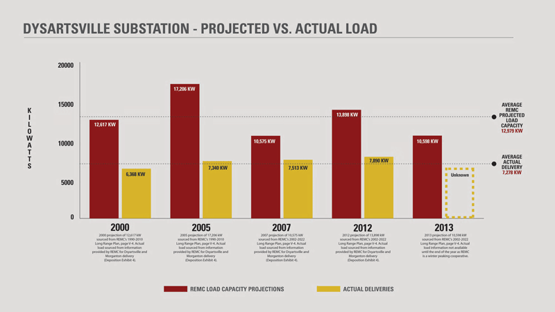 Substation-Infographic.png