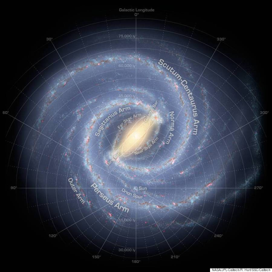 New Milky Way Galaxy Map Is The Most Accurate Ever Created BGC - Accurate map of the solar system