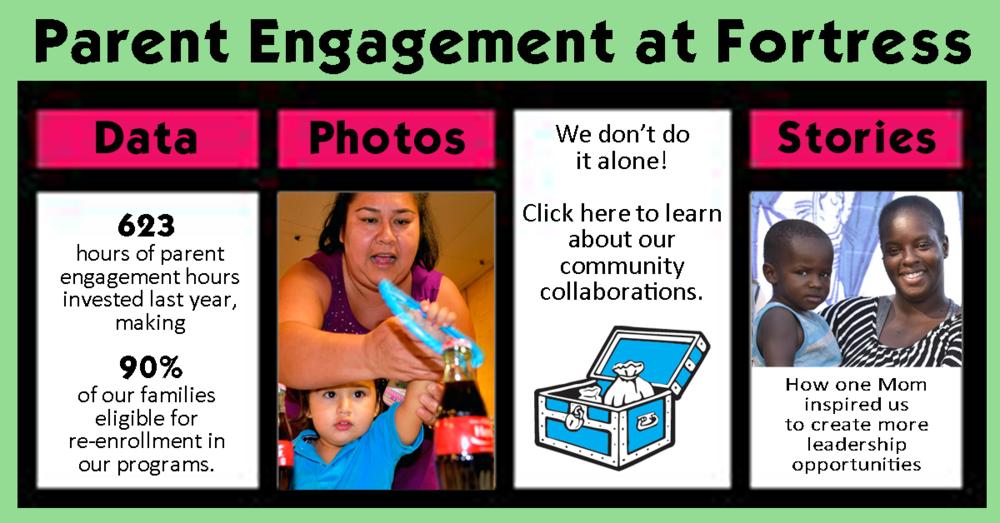 Game Piece - parent engagement.png
