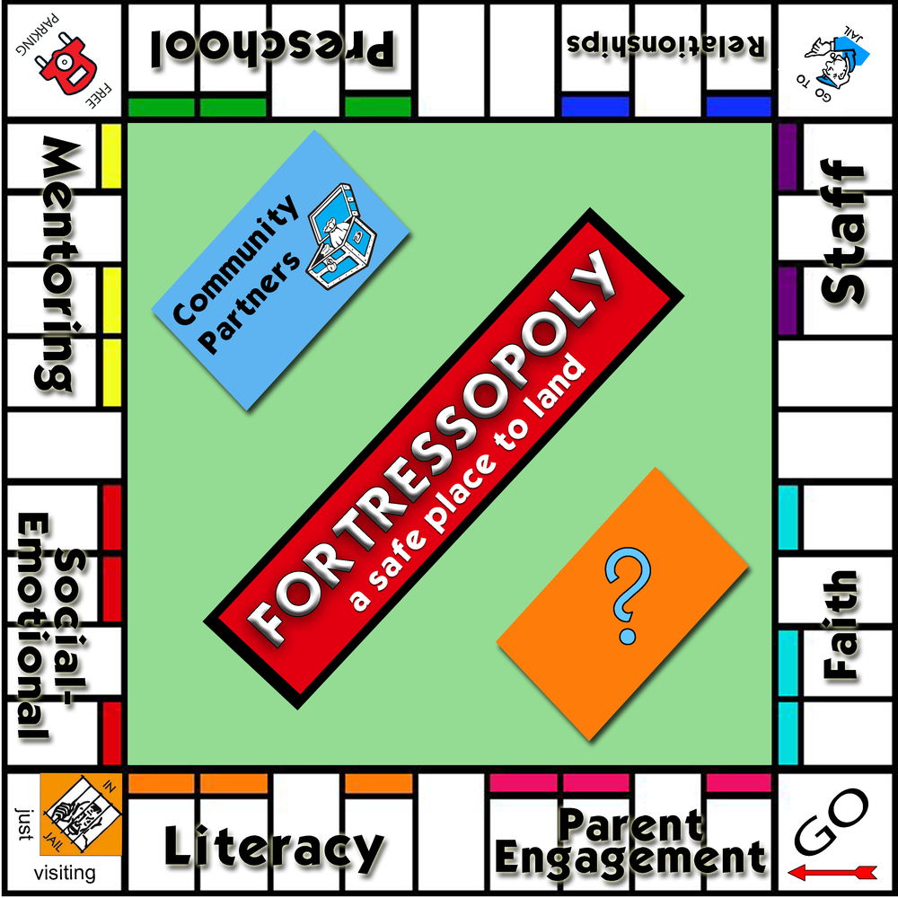 Fortressopoly board.png