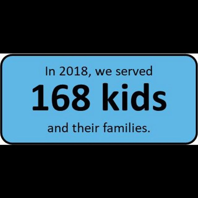 Did you know? We boast a low turnover rate for our programs, and can enroll up to 150 kids at a time in our preschool and after school programs! Help us keep our programs full in 2019 by scheduling your year-end gift. Link in bio.