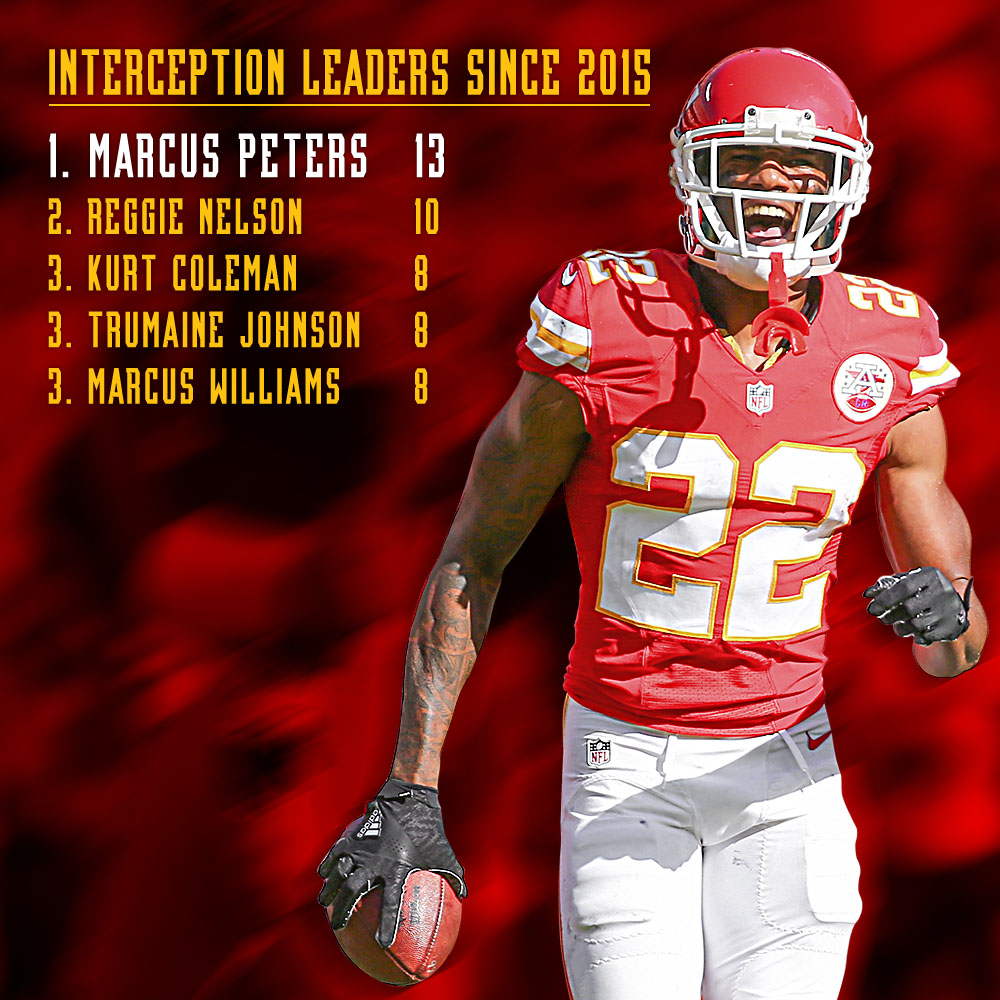 Peters Interception Leader_V2.jpg