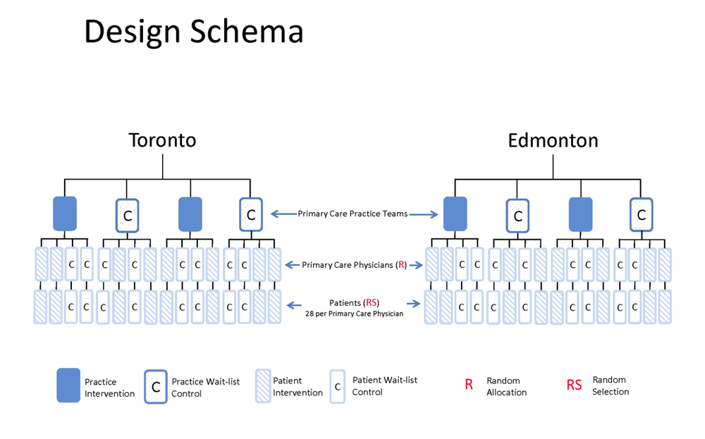 BETTER Design Schema 18Apr2012.png