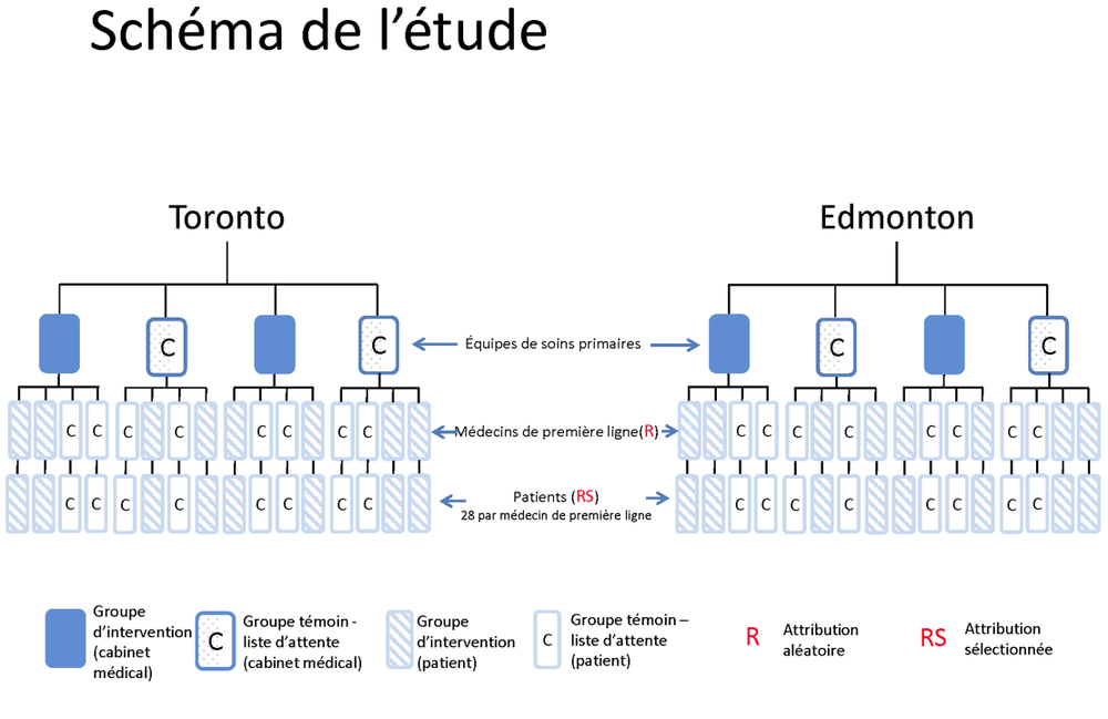 BETTER Design Schema french 18Apr2012.png